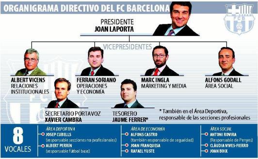 BarcelonaAdmin