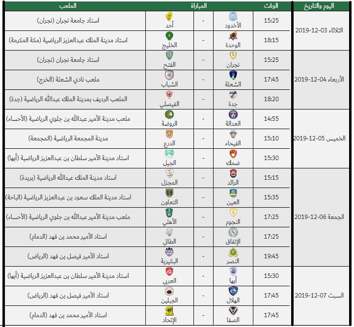 بطولة كأس خادم الحرمين الشريفين للموسم الحالي 2019-2020